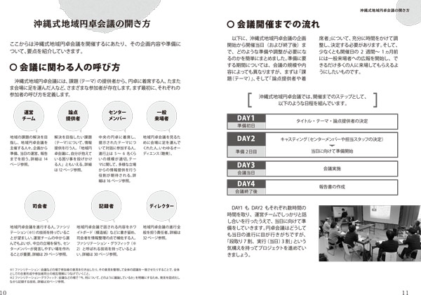 沖縄式地域円卓会議開催マニュアル